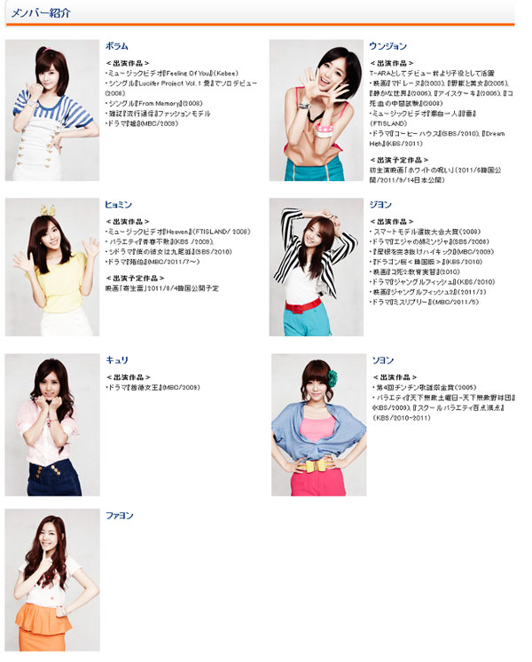 T-ara Japanese members profile
