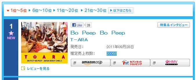 T-ara Bo Beep Bo Beep tops Japan Oricon Chart