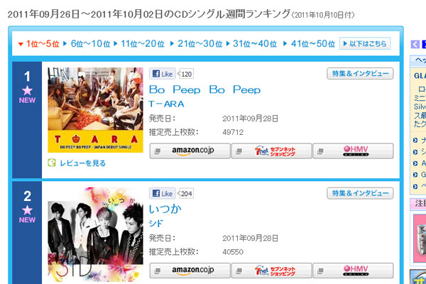 T-ara Bo Beep Bo Beep number one on Oricon Weekly